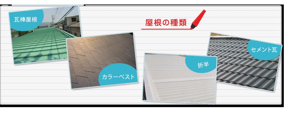 屋根の種類(瓦棒屋根・折半・カラーベストなど)