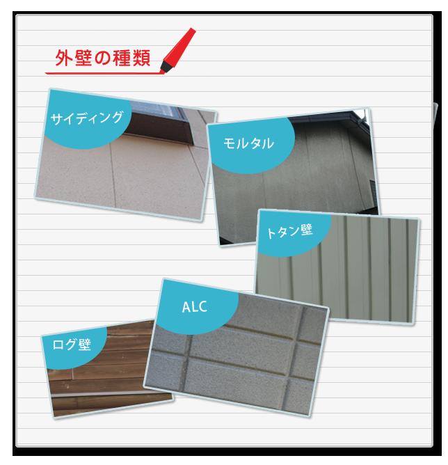 外壁の種類(サイディング・モルタル壁・ALC・コンクリートなど)